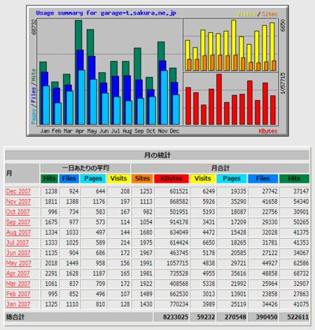 usage2007.png
